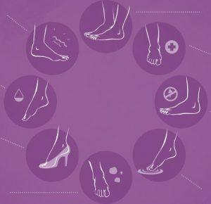 ефект върху краката