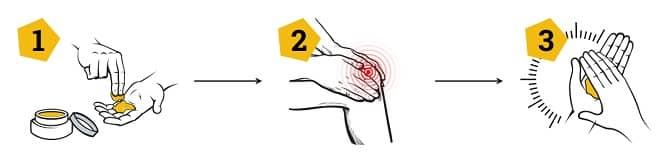 начин на приложение на zdorov pain wax