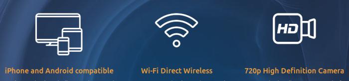Таблет, мобилно устройство, wi-fi и камера