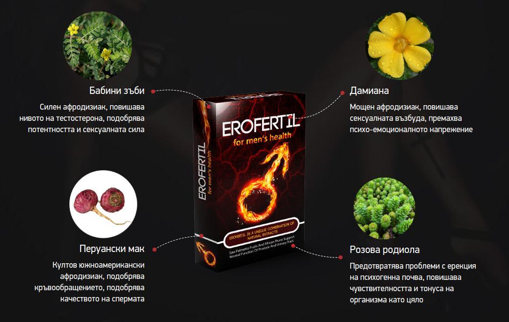 Erofertil опаковка, бабин зъб, перуански мак, розова родиола