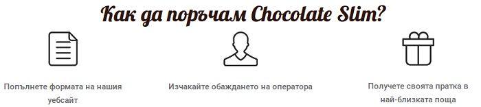 chocolate slim поръчка стъпки