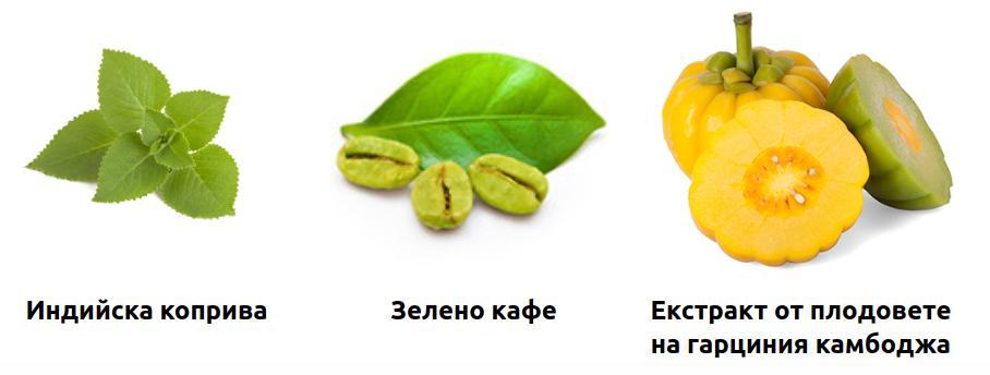 Съставки на Kankusta Duo
