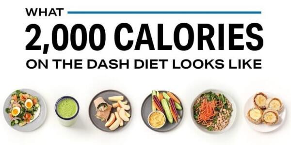 калории, даш диета