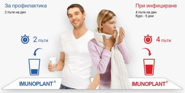 imunoplant, прием, дозировка
