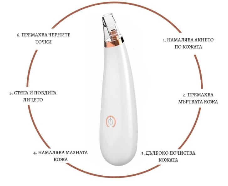 уред за почистване на лице и черни точки