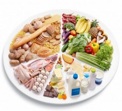 хранителни продукти, разделно хранене