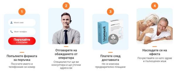 Uromexil Цена България